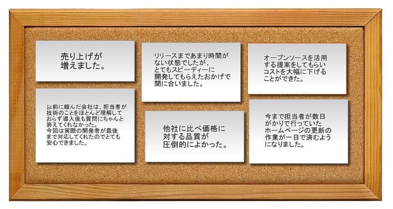 横浜の業務用ソフトウェア開発・Web制作会社アイエヌワークスへの、お客様からの声の例